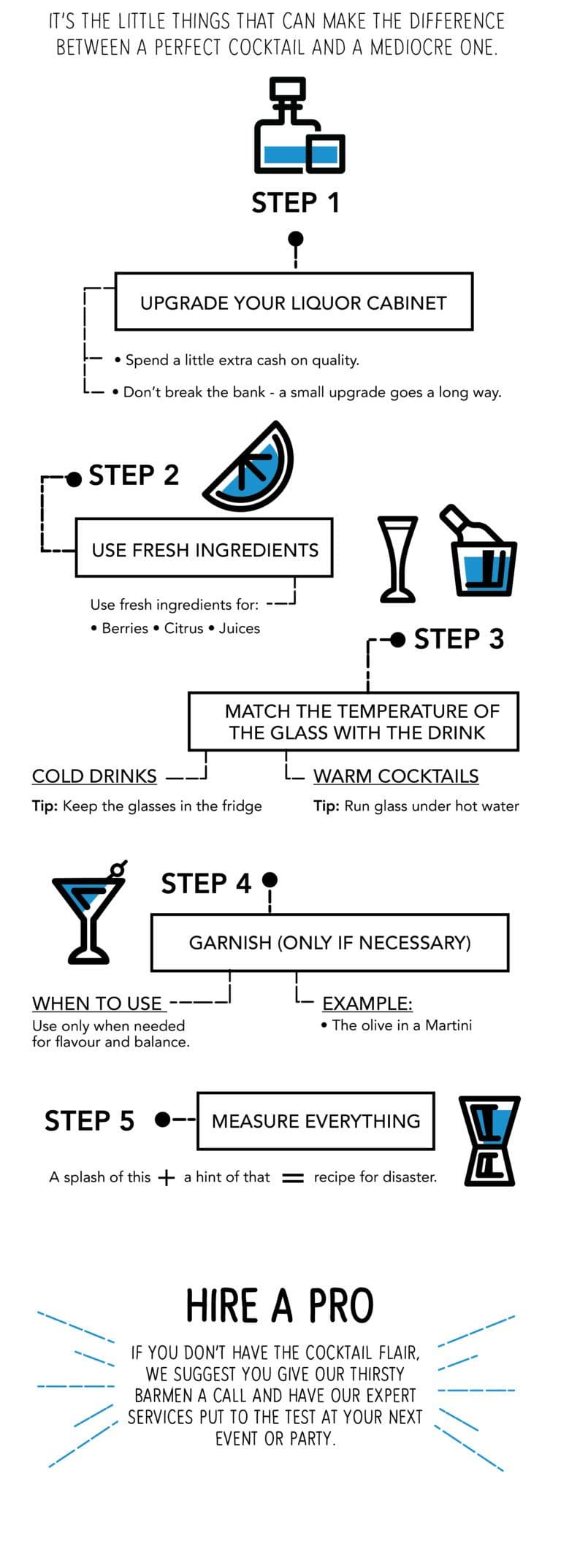 5 STEPS TO BETTER COCKTAILS