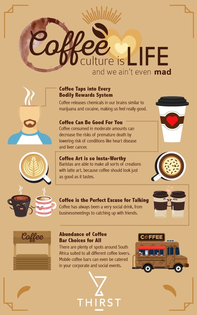 COFFEE CULTURE IS LIFE infographic