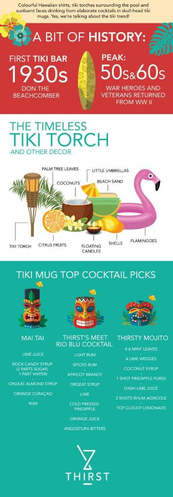 Time for the Tiki Trend Took to the Shores of South Africa